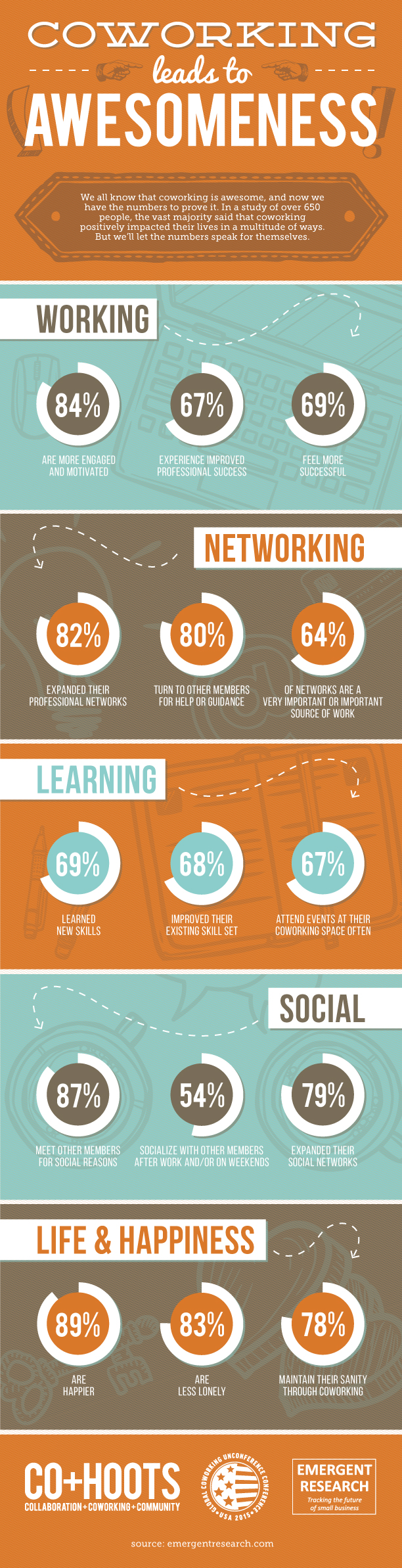 coworking_infographic_web-1